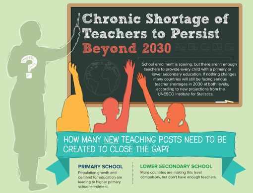 TeachersDayInfographicCloseUp