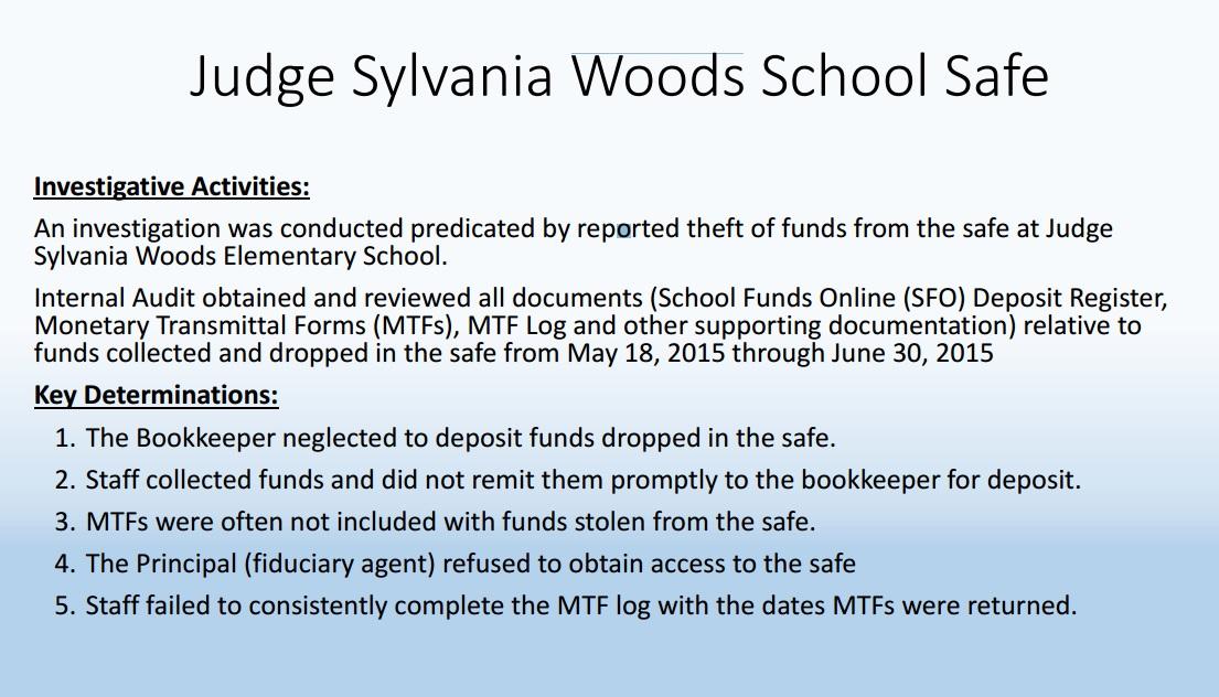 INTERNAL+Audit+-+Woods+Elementary
