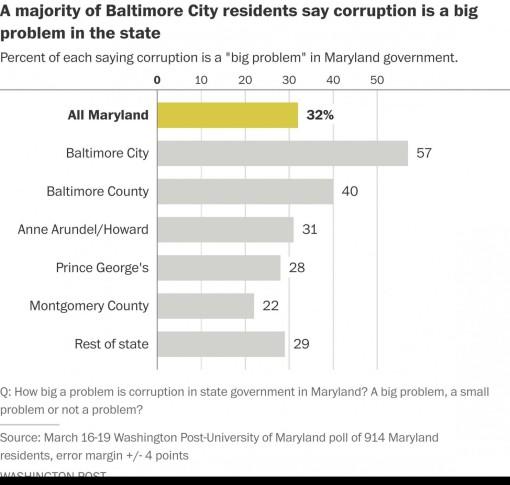 stategovtcorruption